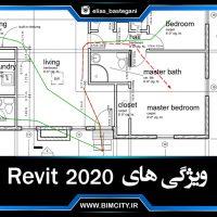 revit2020